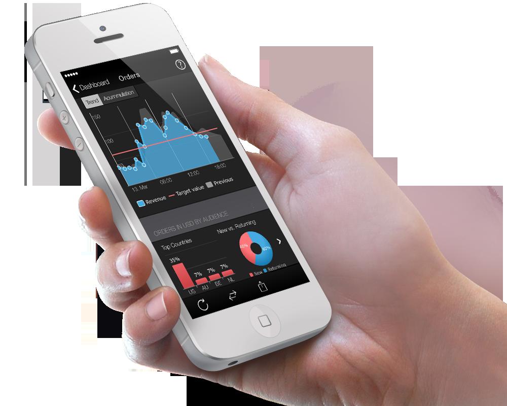 iPhone Dashboard Google Analytics