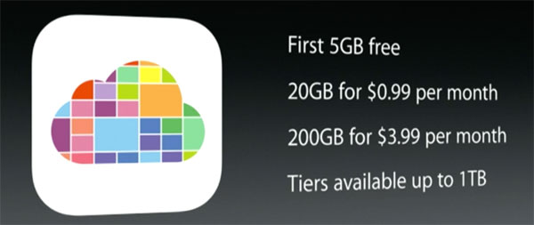 iCloud Storage - iCloud Storage