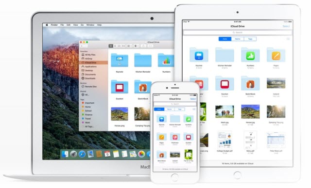 iCloud Drive on iOS and Mac