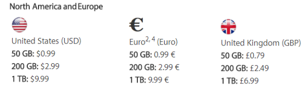 cost of iCloud storage in USA and Europe